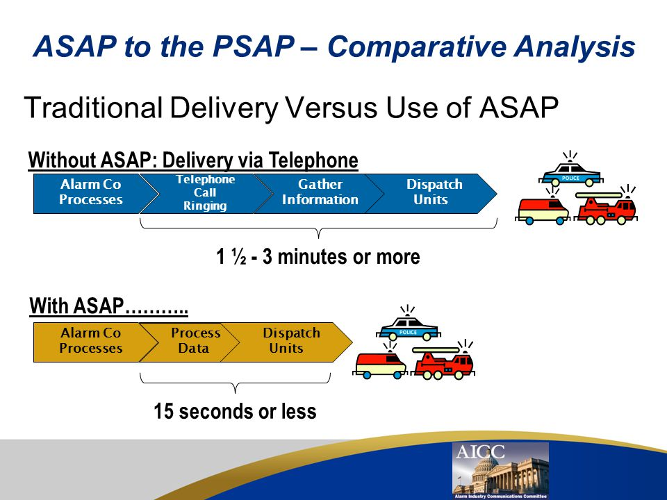 ASAP to the PSAP – Comparative Analysis