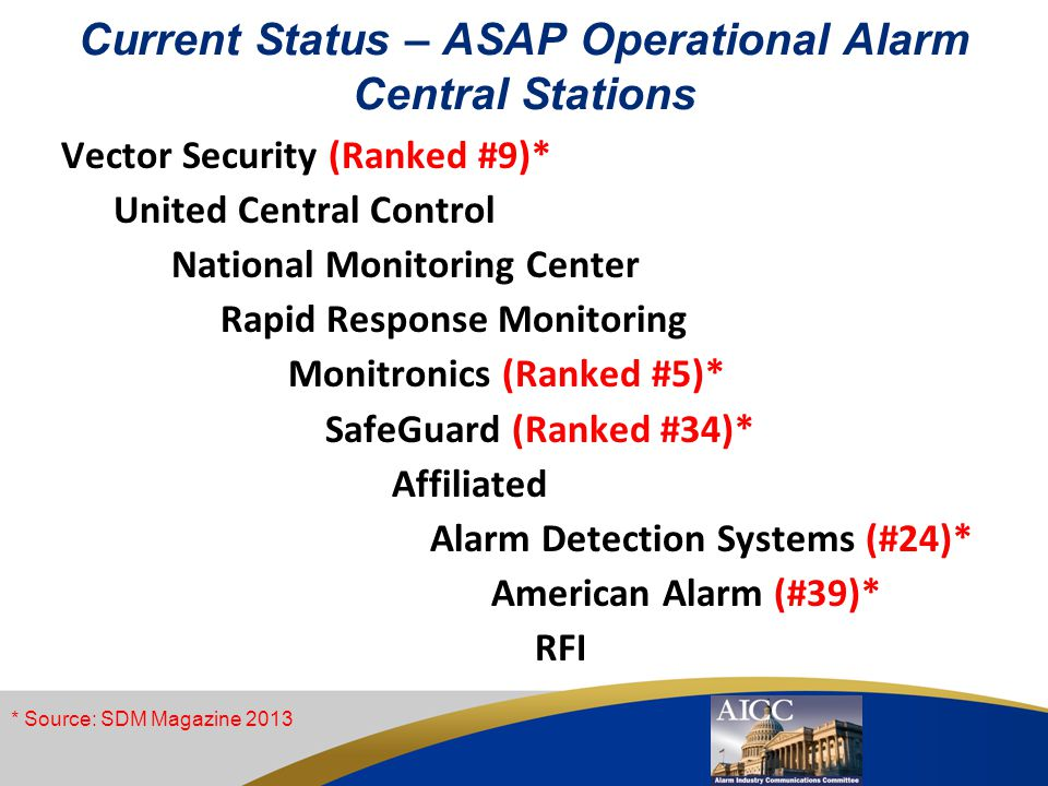 Current Status – ASAP Operational Alarm Central Stations