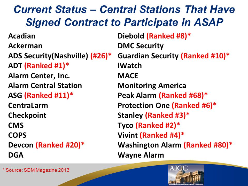 Current Status – Central Stations That Have Signed Contract to Participate in ASAP