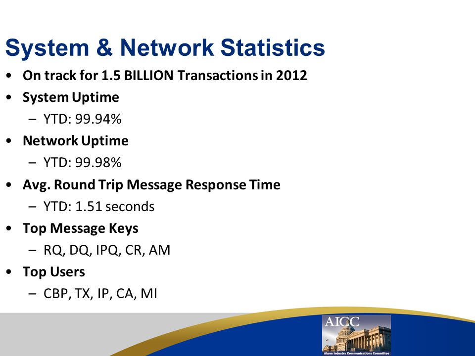 System & Network Statistics