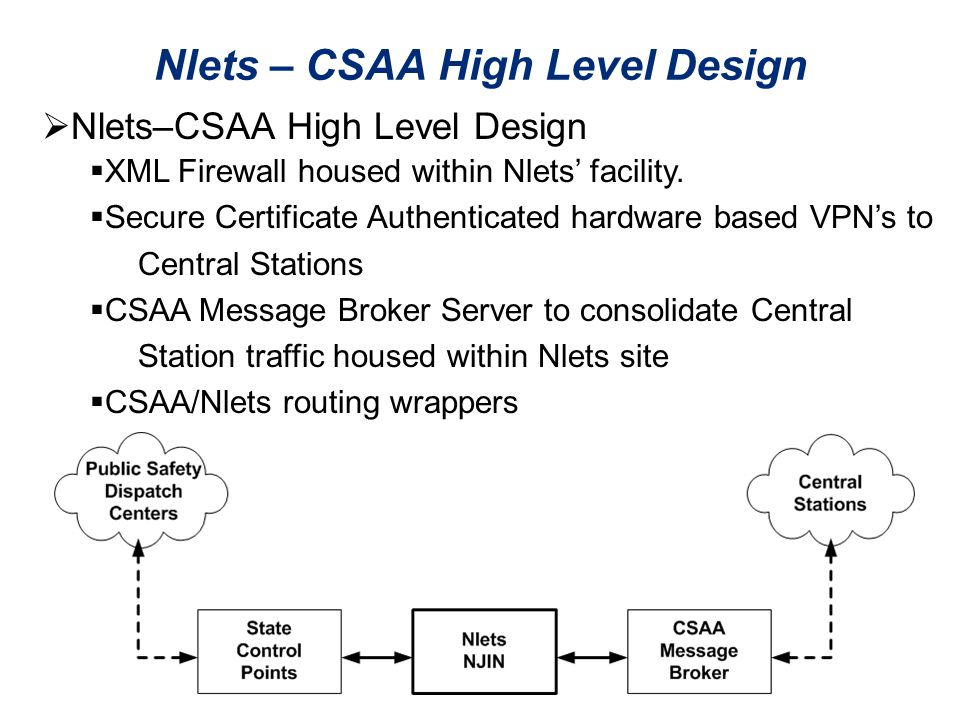 Nlets – CSAA High Level Design
