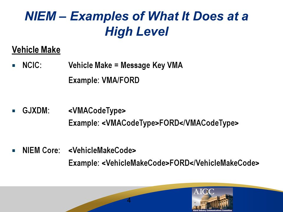 NIEM – Examples of What It Does at a High Level