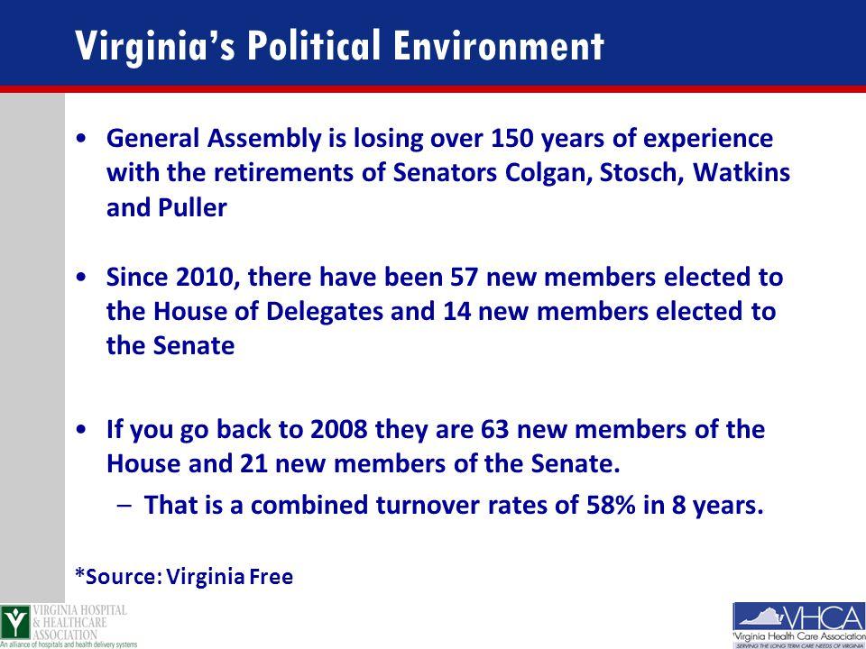 Virginia's Political Environment