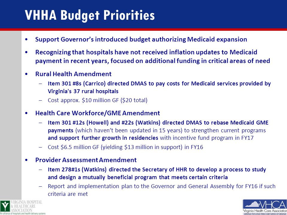 VHHA Budget Priorities