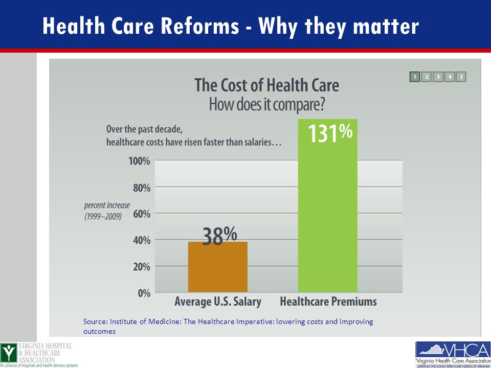 Health Care Reforms - Why they matter