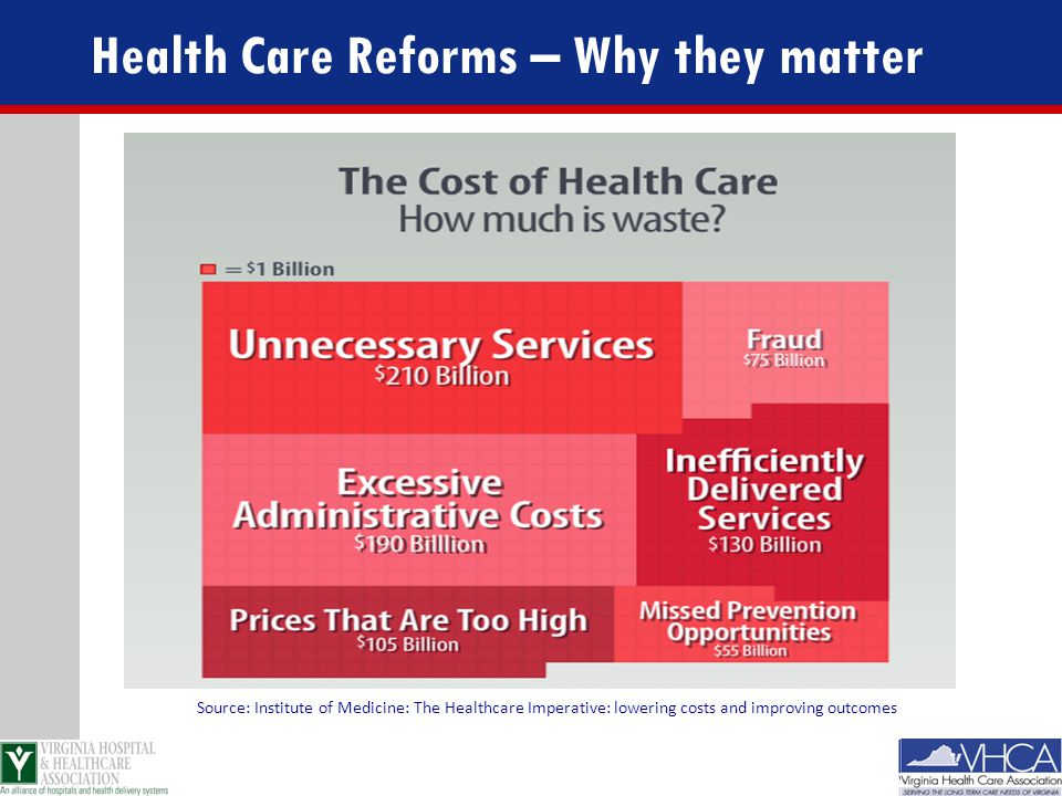Health Care Reforms – Why they matter