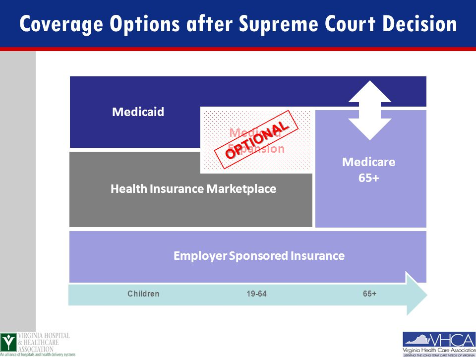 Coverage Options after Supreme Court Decision