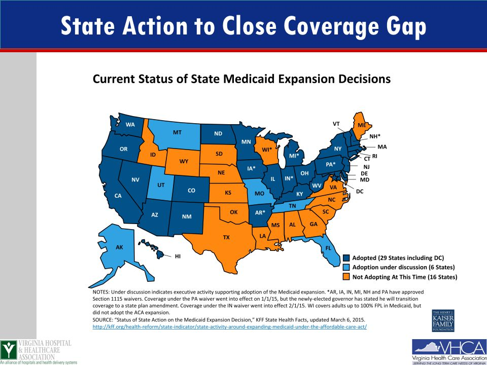 State Action to Close Coverage Gap