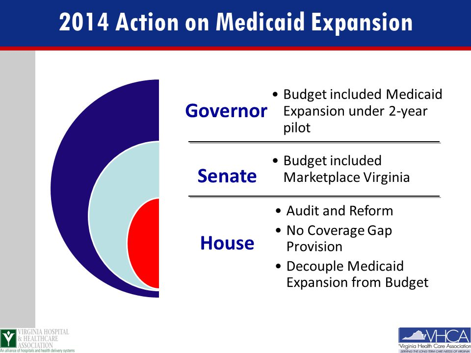 2014 Action on Medicaid Expansion