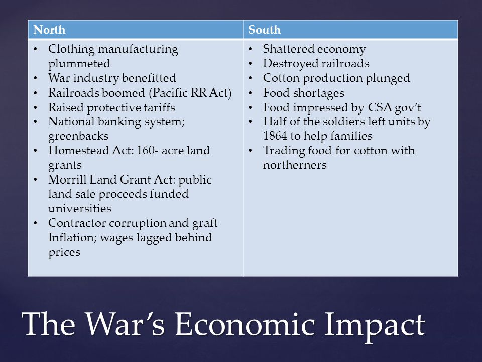 The War's Economic Impact