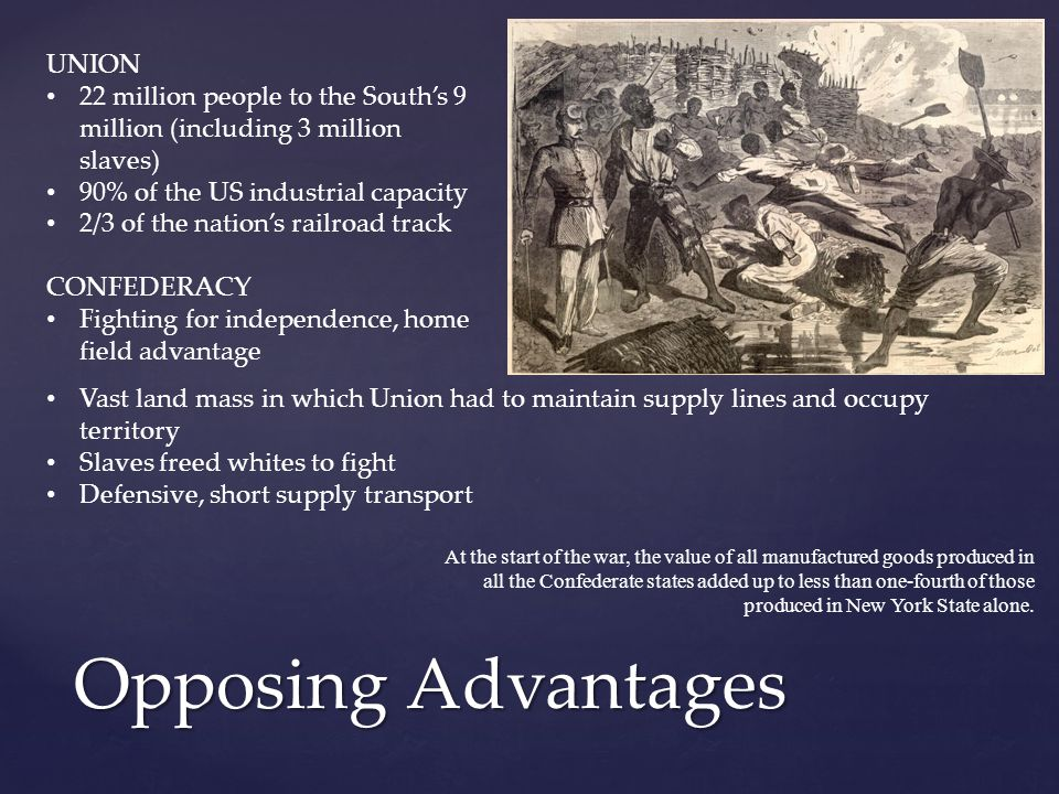 Opposing Advantages UNION