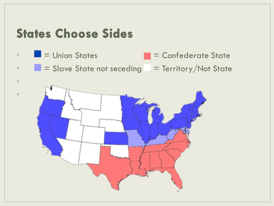 States Choose Sides = Union States = Confederate State
