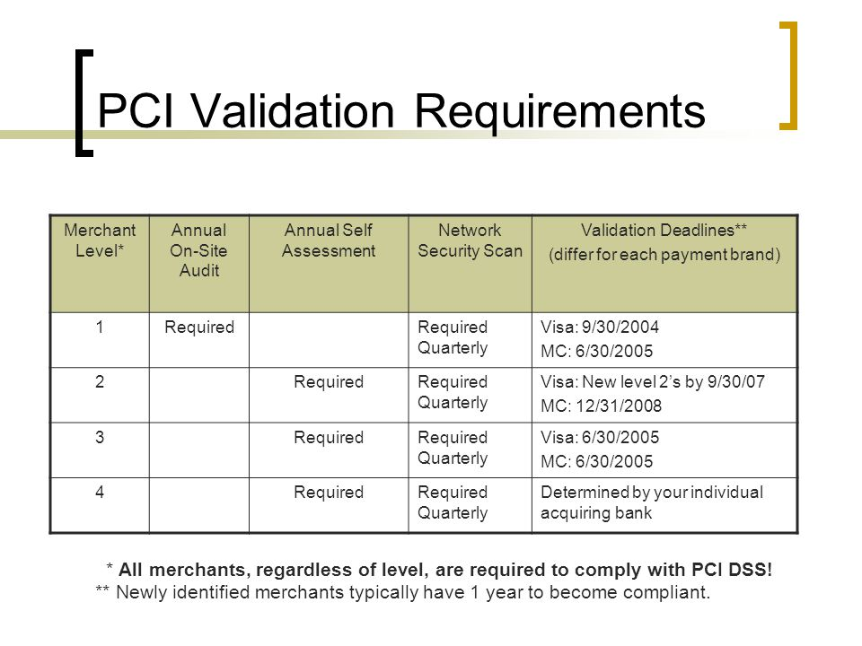PCI Validation Requirements