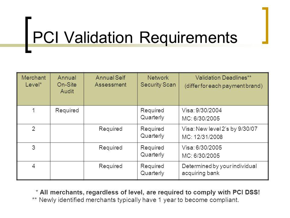 PCI Validation Requirements