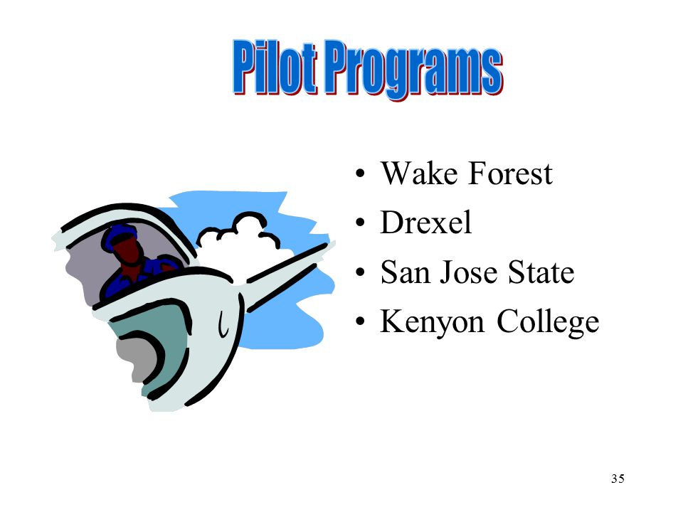 Pilot Programs Wake Forest Drexel San Jose State Kenyon College