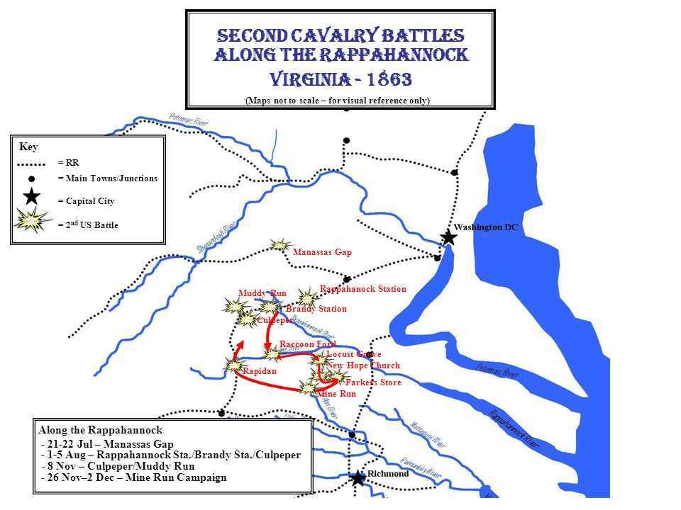 Second Cavalry Battles Along the Rappahannock Virginia - 1863