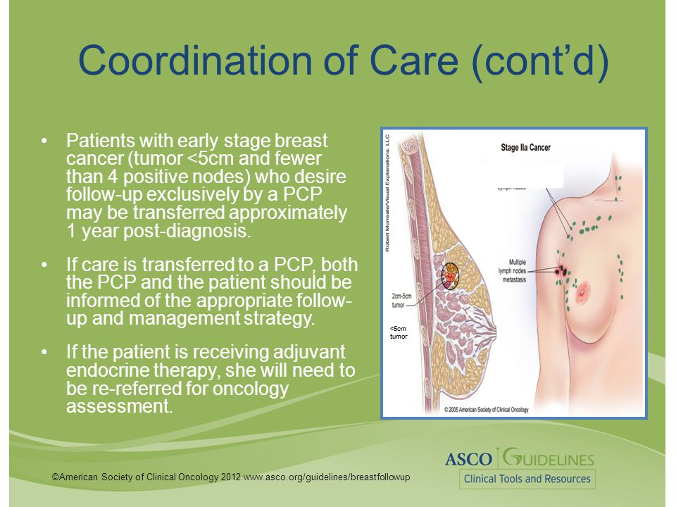 Coordination of Care (cont'd)
