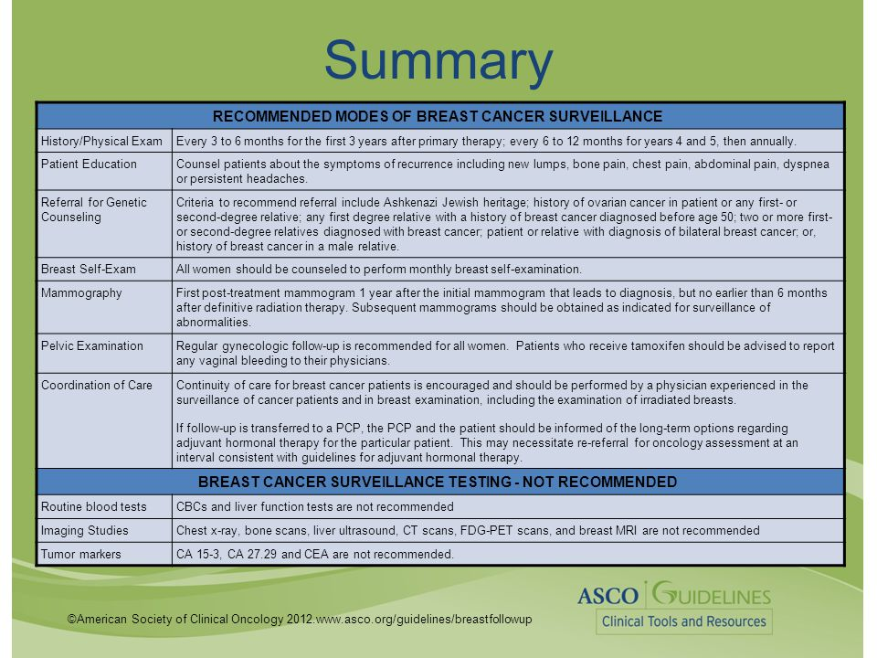 Summary RECOMMENDED MODES OF BREAST CANCER SURVEILLANCE