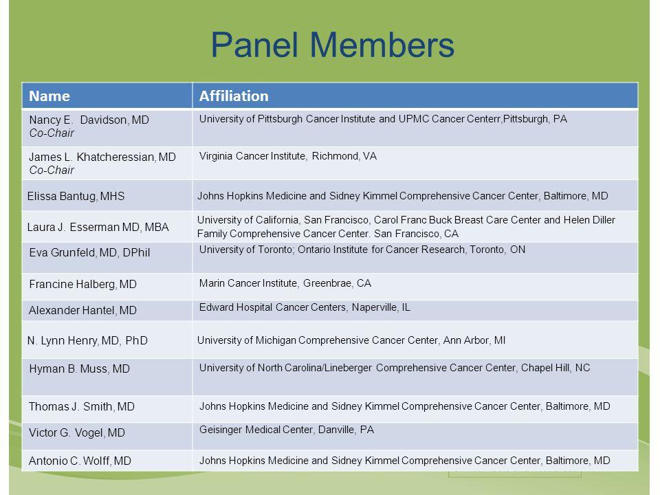 Panel Members Name Affiliation Nancy E. Davidson, MD Co-Chair