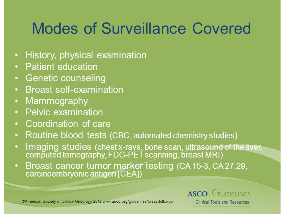 Modes of Surveillance Covered