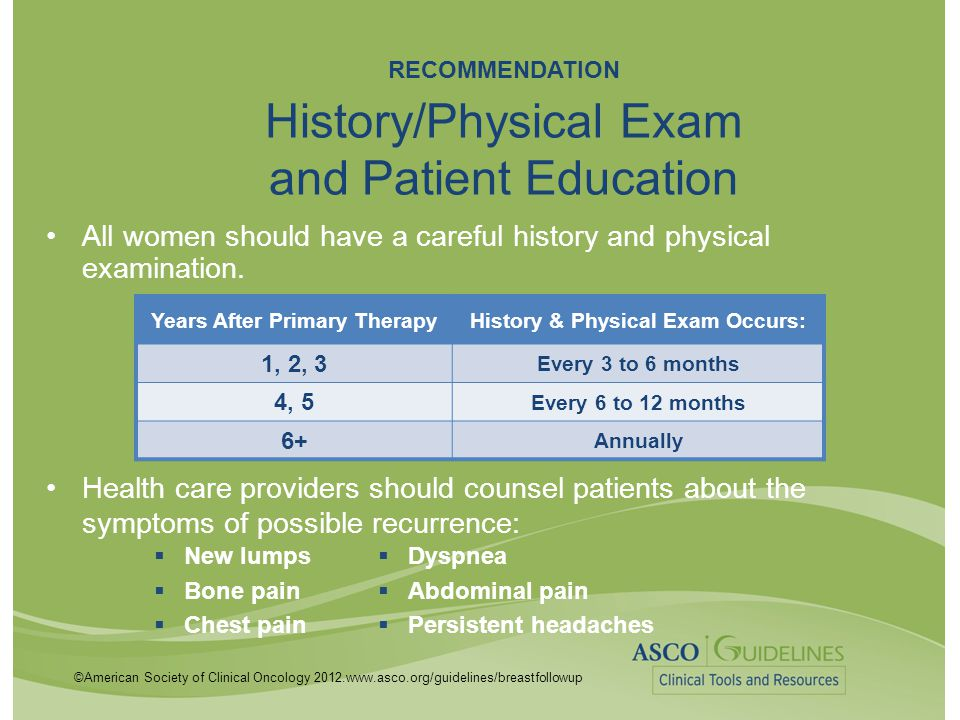 RECOMMENDATION History/Physical Exam and Patient Education