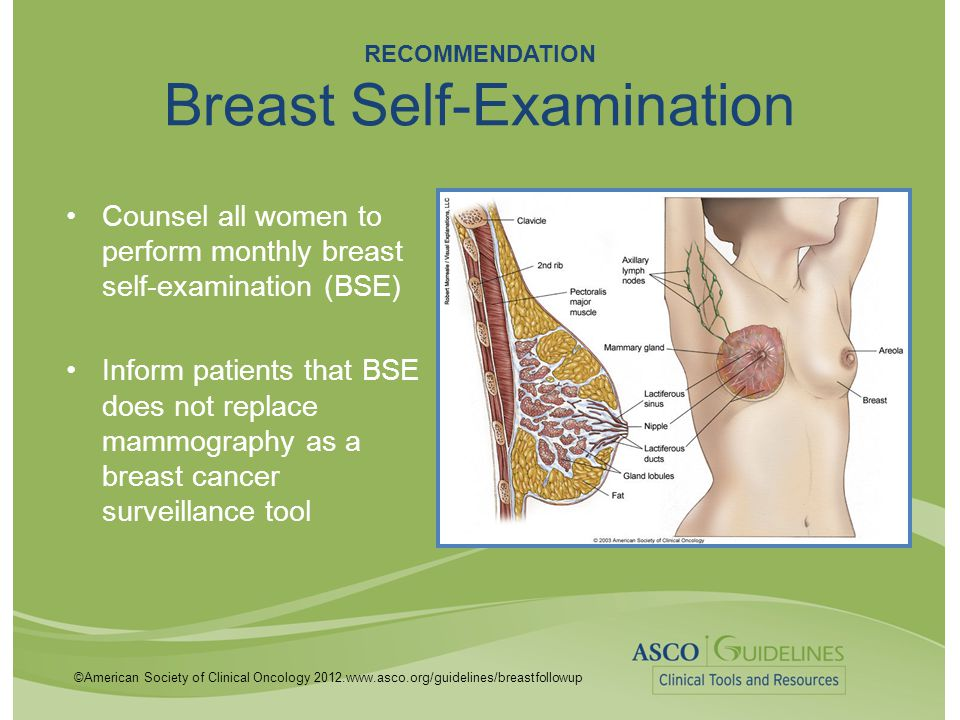 RECOMMENDATION Breast Self-Examination