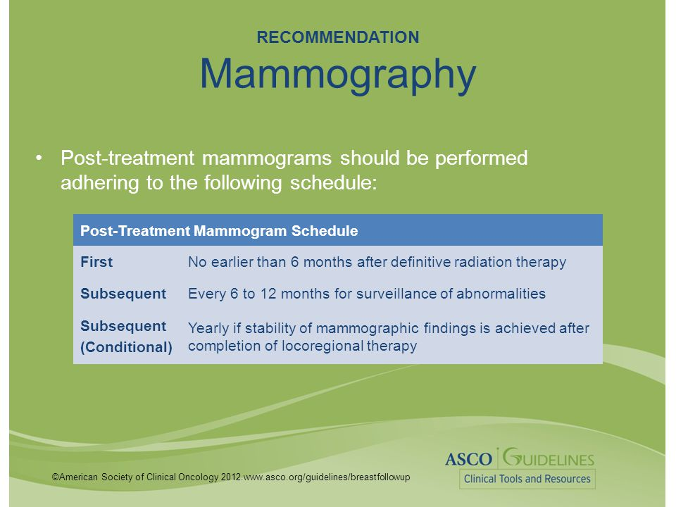 RECOMMENDATION Mammography