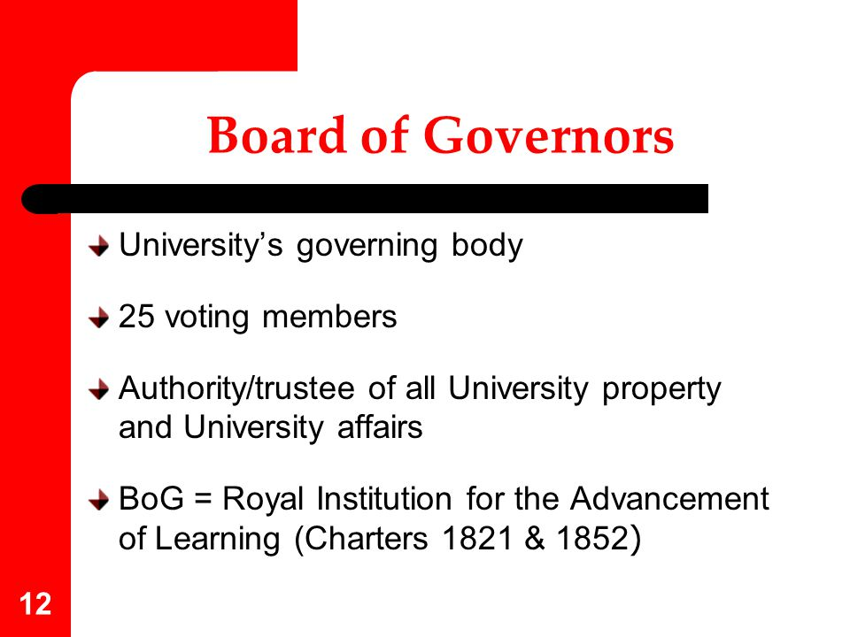 Board of Governors University's governing body 25 voting members