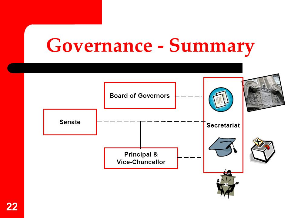 Governance - Summary Board of Governors Secretariat Senate Principal &