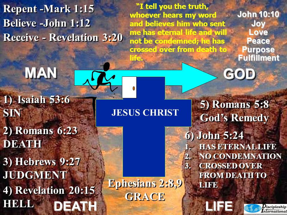 MAN GOD DEATH LIFE Repent -Mark 1:15 Believe -John 1:12