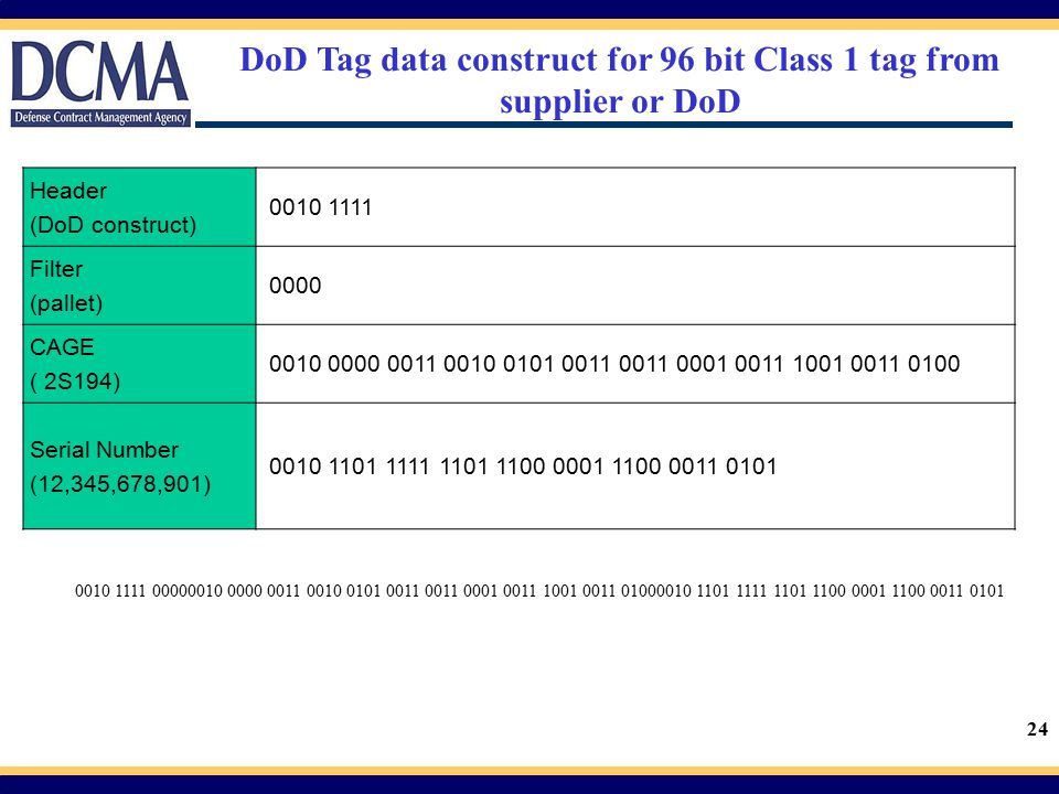 DoD Tag data construct for 96 bit Class 1 tag from supplier or DoD