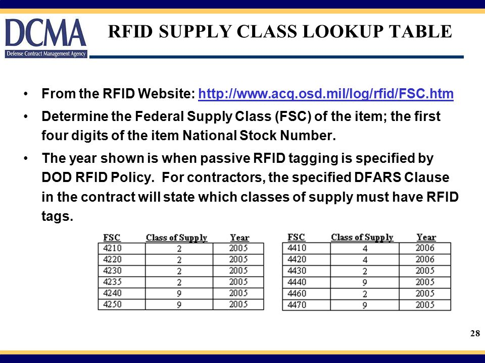 RFID SUPPLY CLASS LOOKUP TABLE