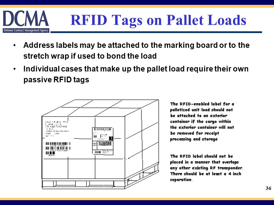 RFID Tags on Pallet Loads
