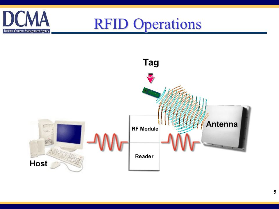 RFID Operations Tag. The antenna emits radio signals to activate the tag and read and write data to it.