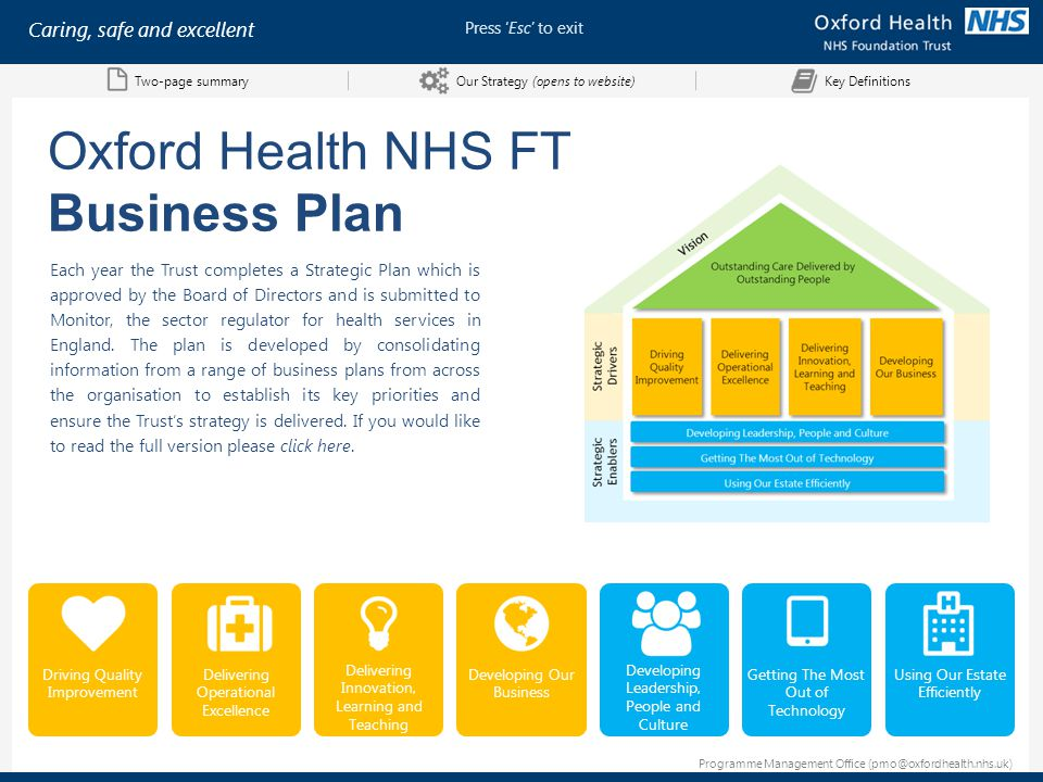 Oxford Health NHS FT Business Plan