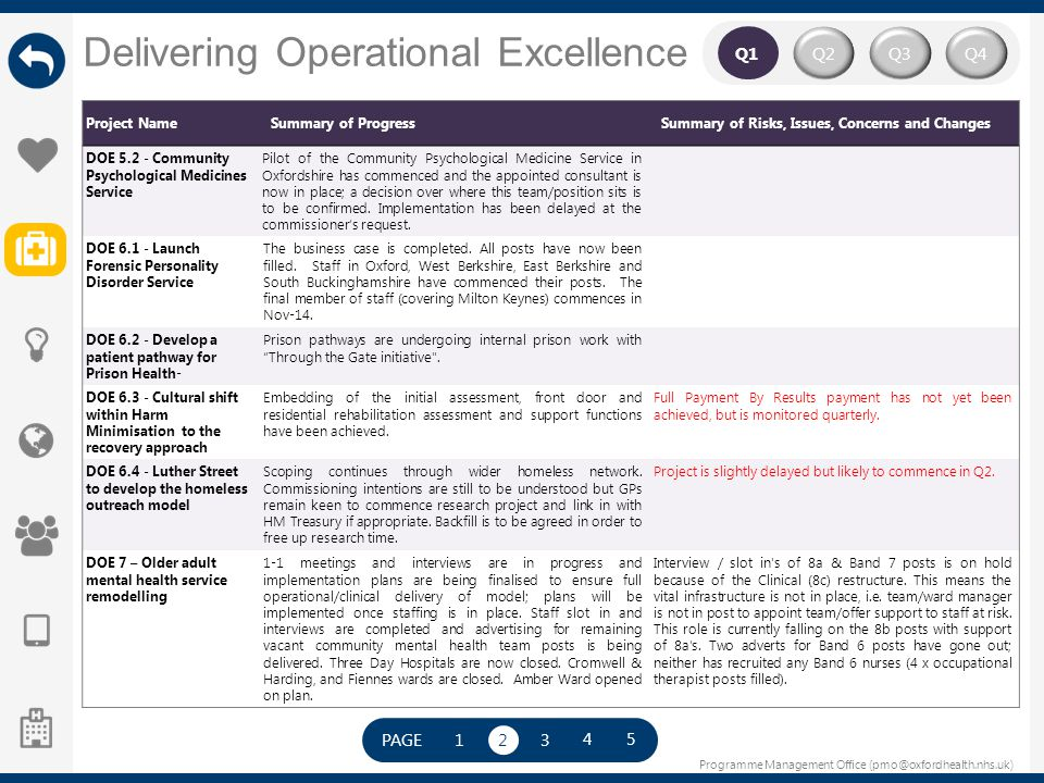 Delivering Operational Excellence