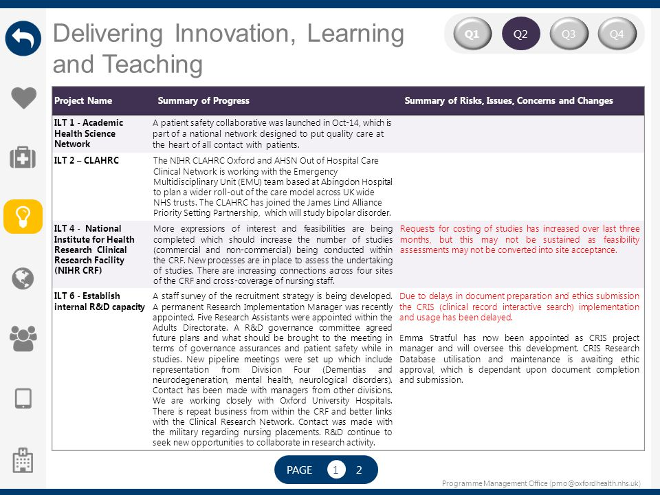 Delivering Innovation, Learning and Teaching