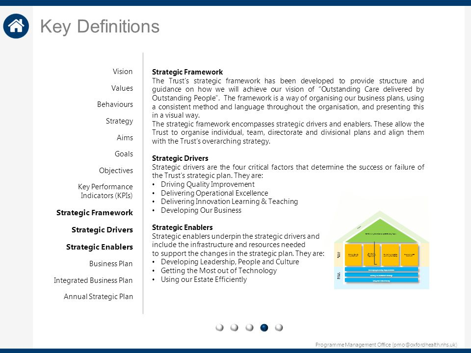 Key Definitions Strategic Framework Strategic Drivers