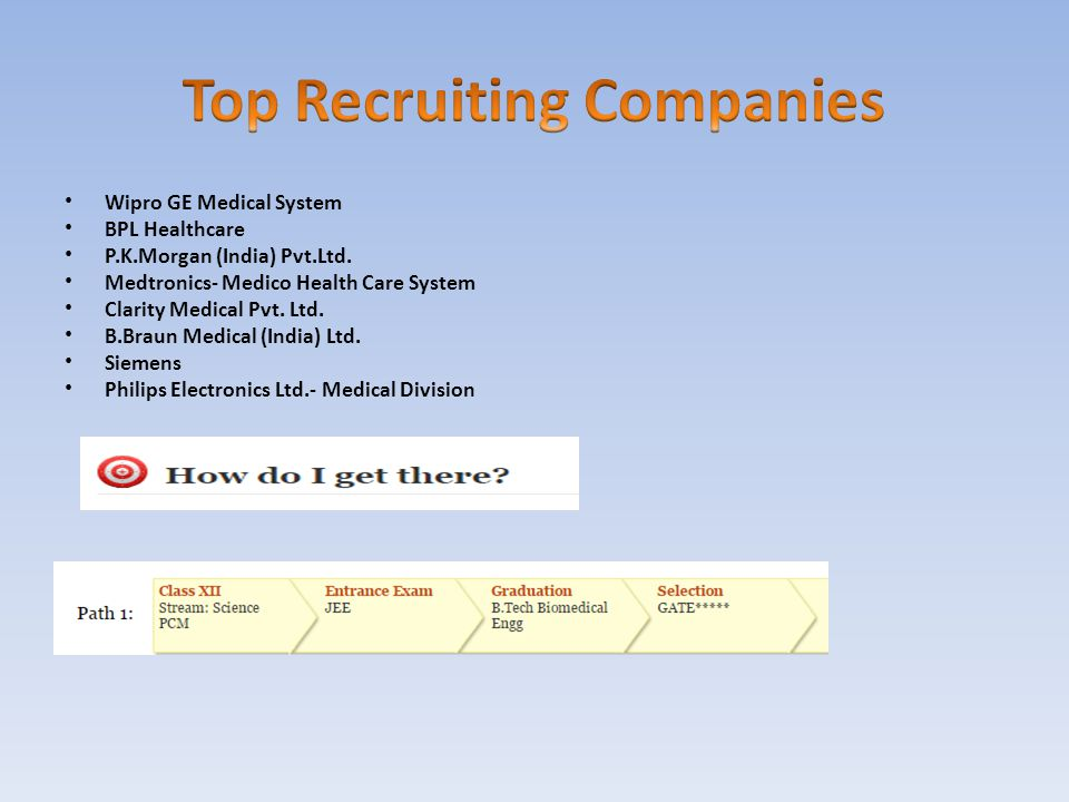 Top Recruiting Companies