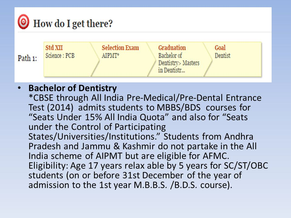 Bachelor of Dentistry *CBSE through All India Pre-Medical/Pre-Dental Entrance Test (2014) admits students to MBBS/BDS courses for Seats Under 15% All India Quota and also for Seats under the Control of Participating States/Universities/Institutions. Students from Andhra Pradesh and Jammu & Kashmir do not partake in the All India scheme of AIPMT but are eligible for AFMC.