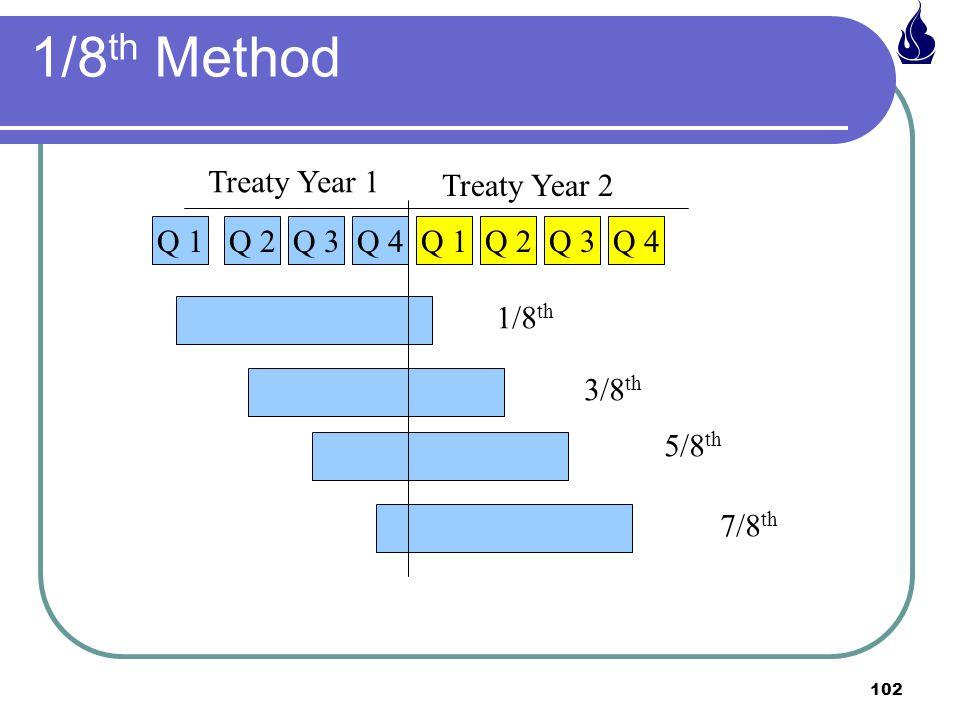 1/8th Method Treaty Year 1 Treaty Year 2 Q 1 Q 2 Q 3 Q 4 Q 1 Q 2 Q 3