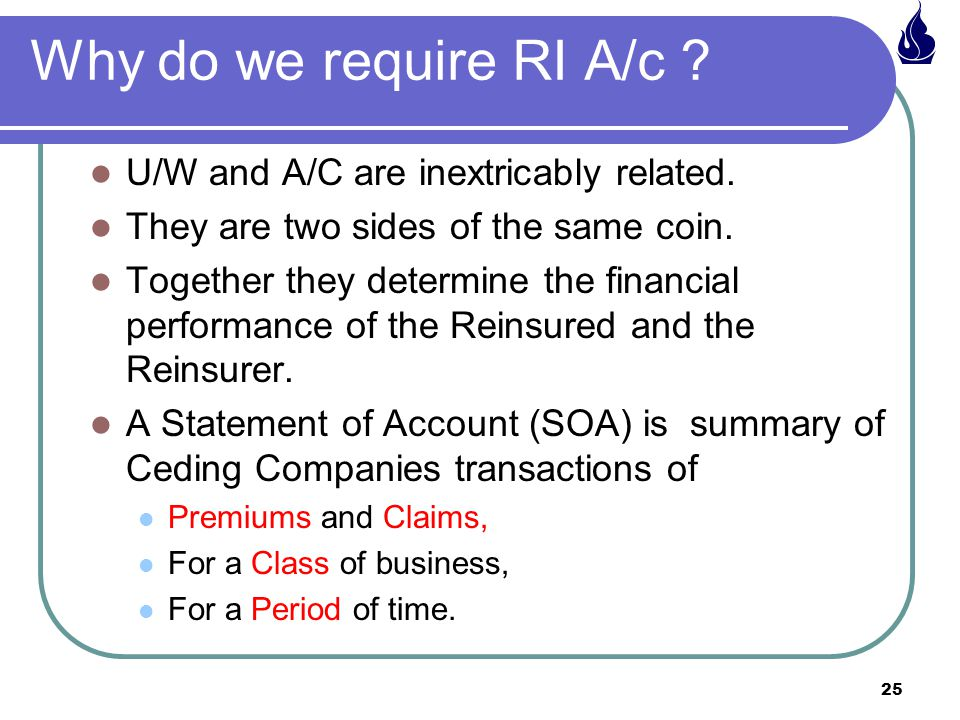 Why do we require RI A/c U/W and A/C are inextricably related.