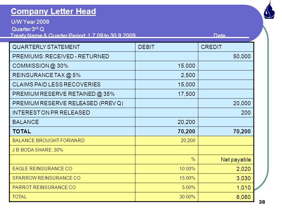 Company Letter Head U/W Year 2009 Quarter 3rd Q Treaty Name & Quarter Period: 1.7.09 to 30.9.2009 Date