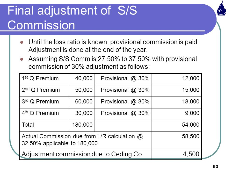 Final adjustment of S/S Commission