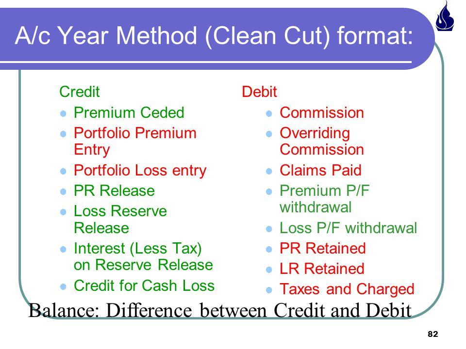 A/c Year Method (Clean Cut) format: