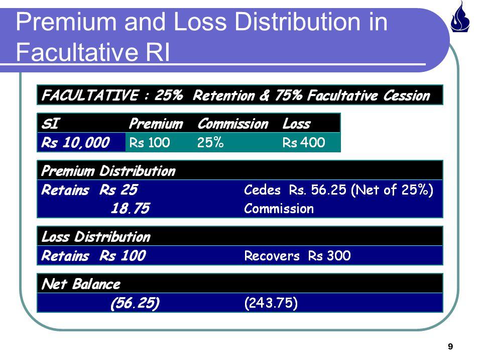 Premium and Loss Distribution in Facultative RI