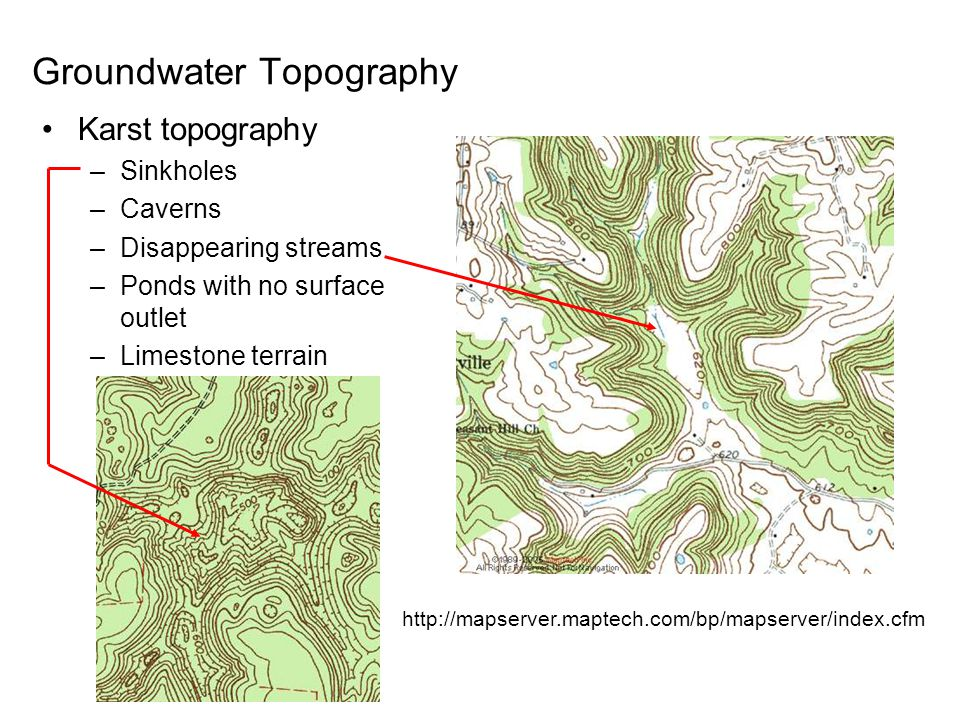Groundwater Topography