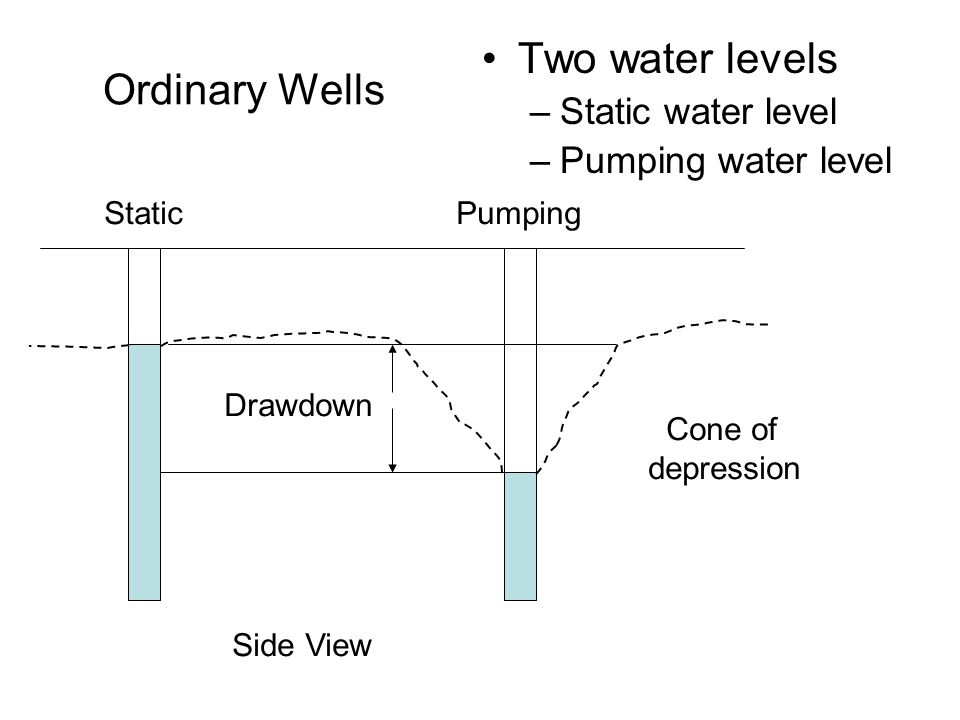 Two water levels Ordinary Wells Static water level Pumping water level