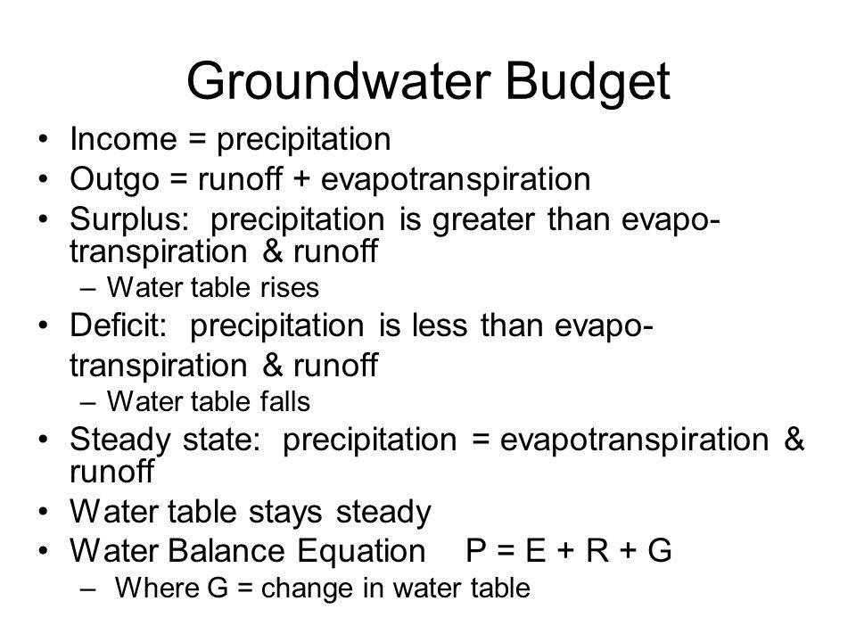 Groundwater Budget Income = precipitation