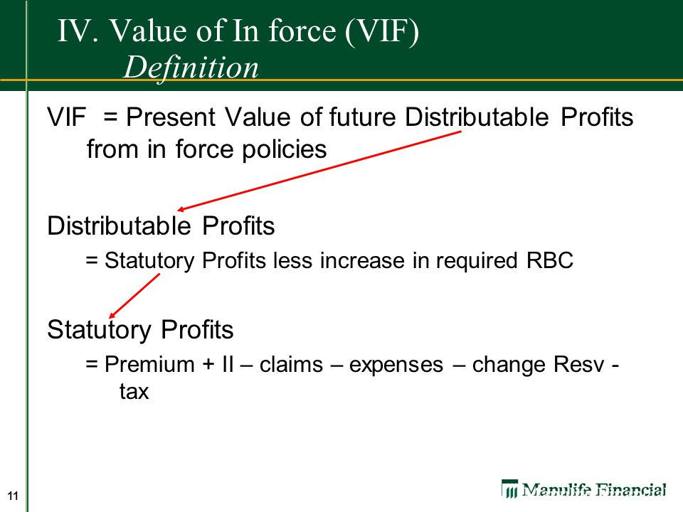 IV. Value of In force (VIF) Definition